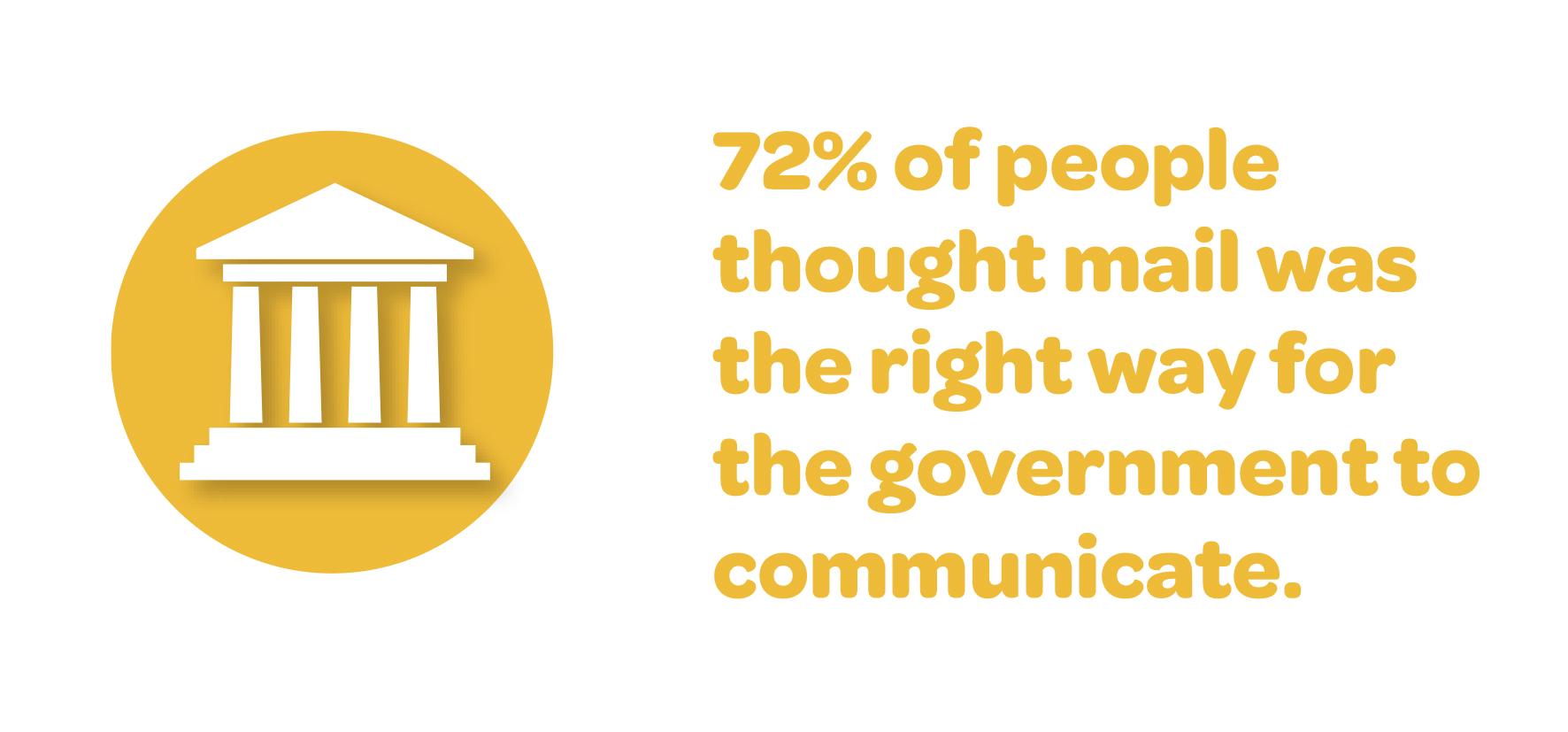 72% of people.jpg