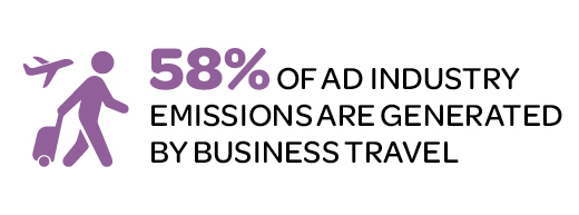 58% of ad industry emissions are generated by business travel.jpg