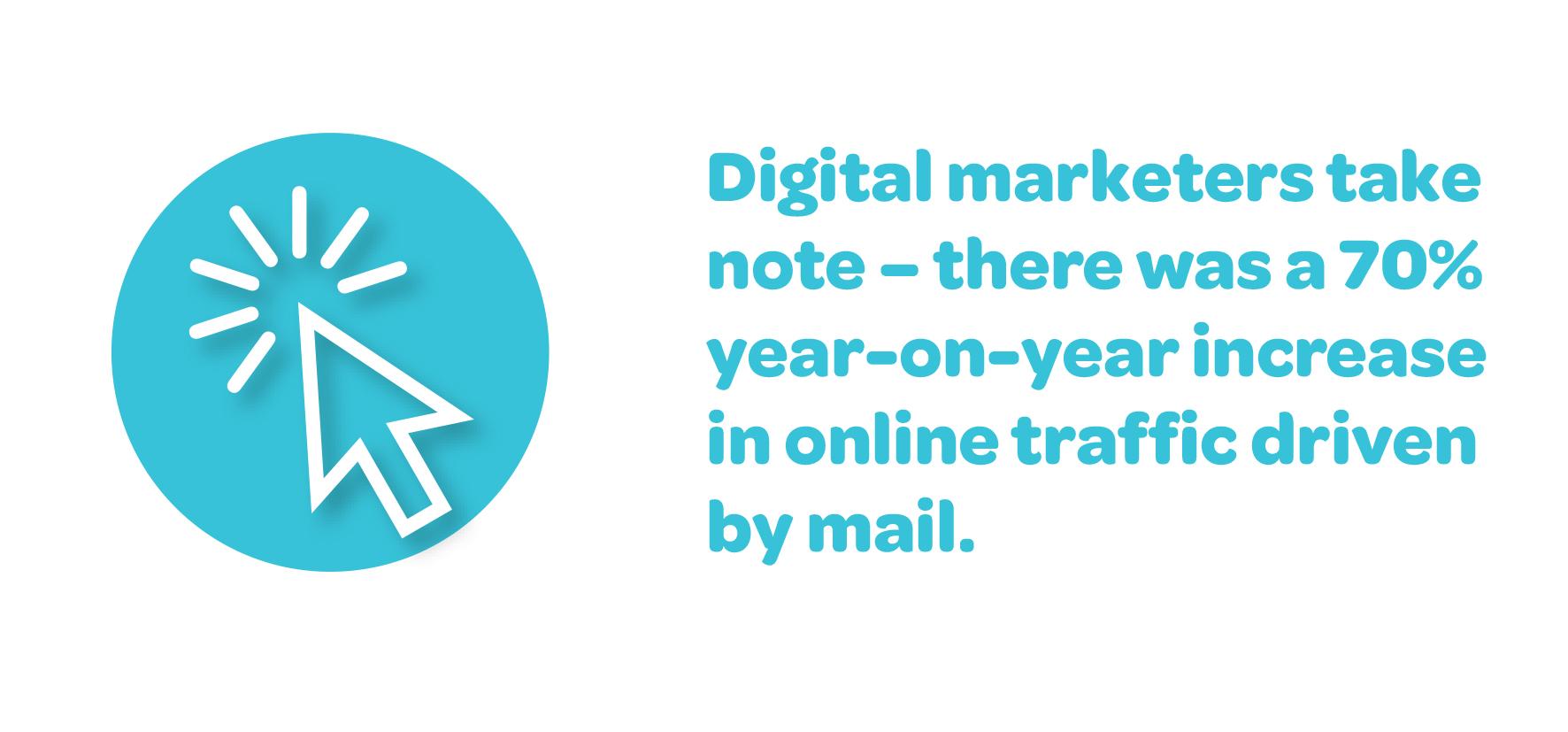 Digital Marketers.jpg